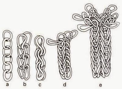 Плетение цепочки восьмеркой