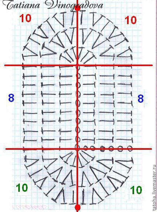 Вязание крючком комнатные сапожки схема