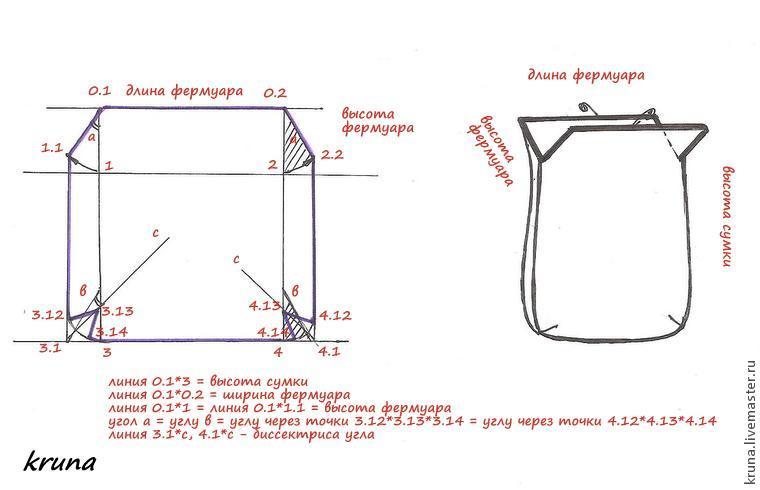 Как сделать сумочку выкройка