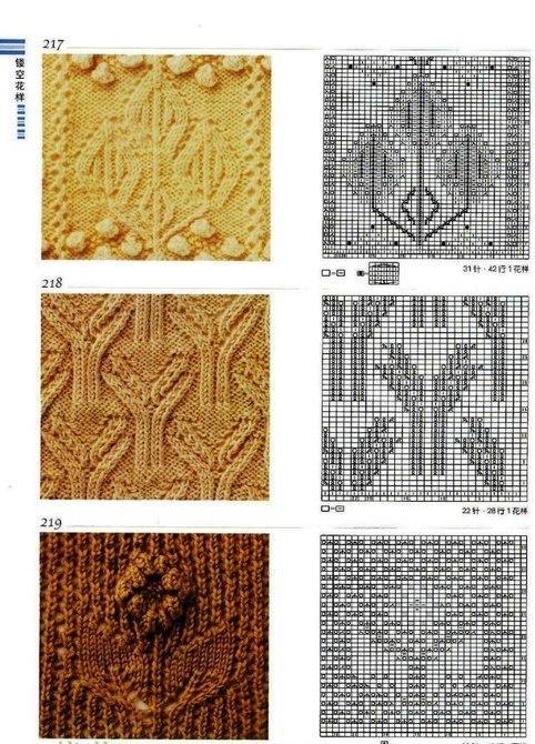 Узор для вязания спицами ромбы из кос 975 Вязание Pinterest 53
