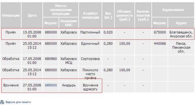 треккод, номер посылки, номер для отслеживания, сайт почты россии, почта россии, адрес, посылка