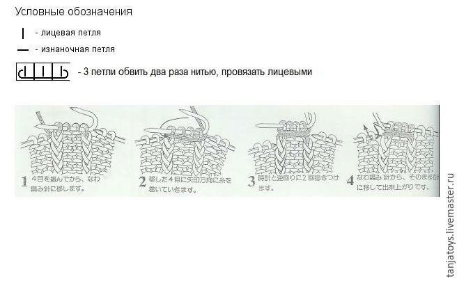 Обозначение на схеме лицевые и изнаночные петли спицами