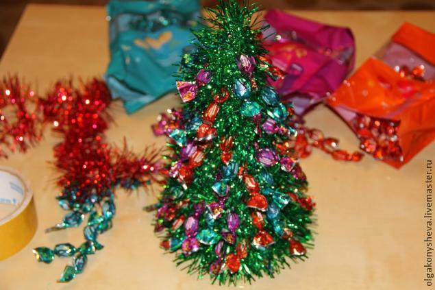новый год, olgakonysheva, новогодний декор, мастер-класс по декупажу