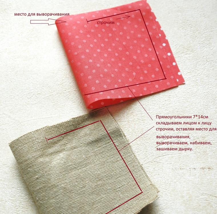 手工制作教程:针线装饰挂框(大师班) - maomao - 我随心动