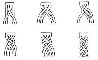 Как изготовить плетеный шнур
