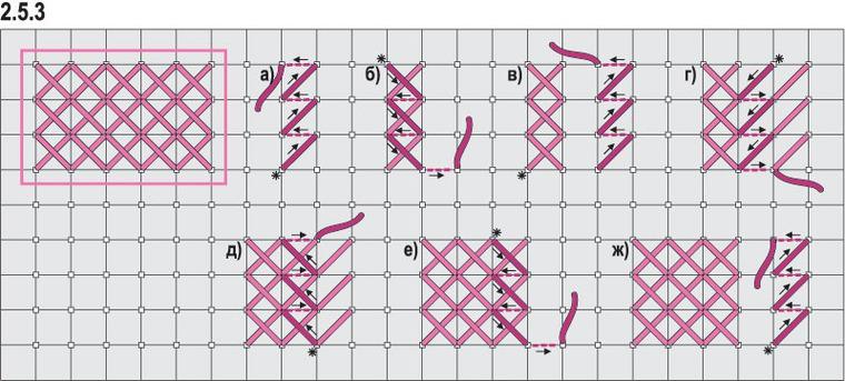 Секреты вышивки крестом с чистой изнанкой. Часть 1, фото № 13