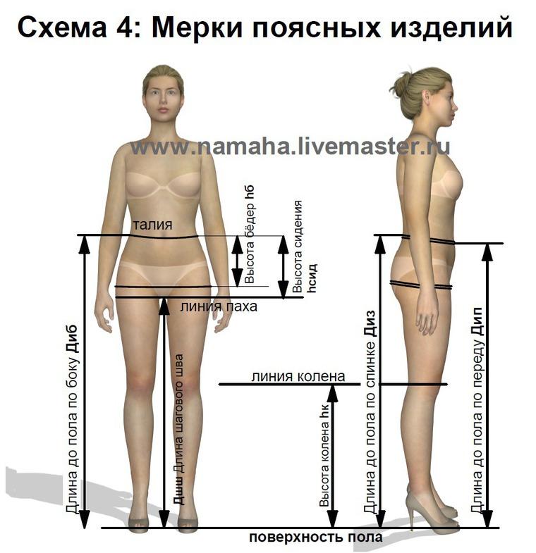 измерение мерок фигуры, лекала одежды на заказ