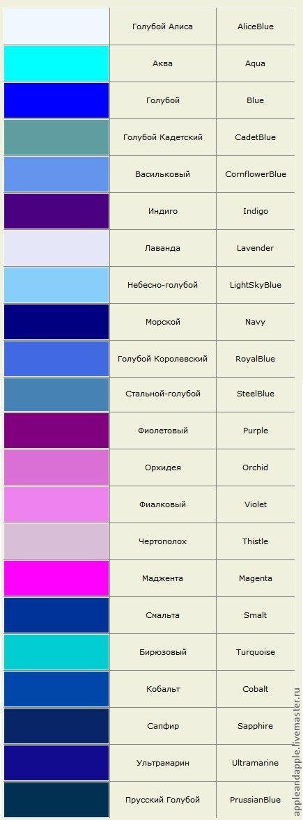 Что за цвет перванш
