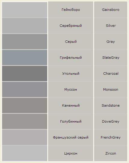 Классическая палитра современных красок