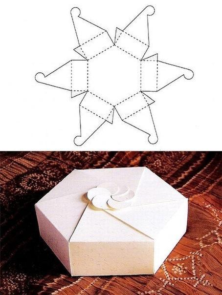 Как своими руками сделать коробочку для конфет своими руками