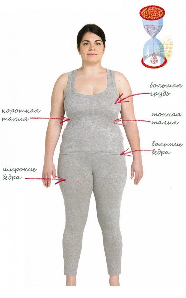 Фигура Песочные Часы Фото Как Похудеть. Диета и рекомендации для женщин обладающих фигурой формы песочные часы