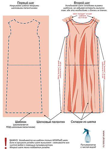 Платье выкройка мастер класс