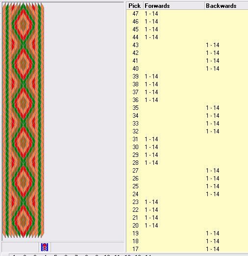 Схемы для пояса на дощечках