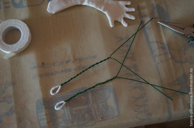 Создание текстильной куклы Лорочки. Часть 1, фото № 11