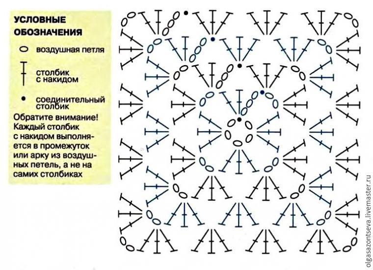 Крючок вязание схемы накидки на табурет