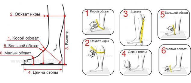 сняти мерок ноги