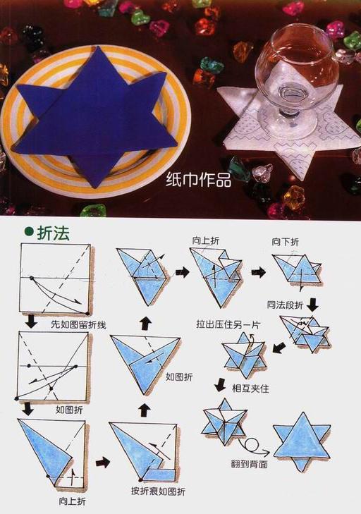 Сервировка стола салфетки бумажные схема
