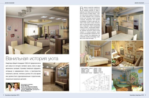 Курсы дизайна — учебный центр а ф