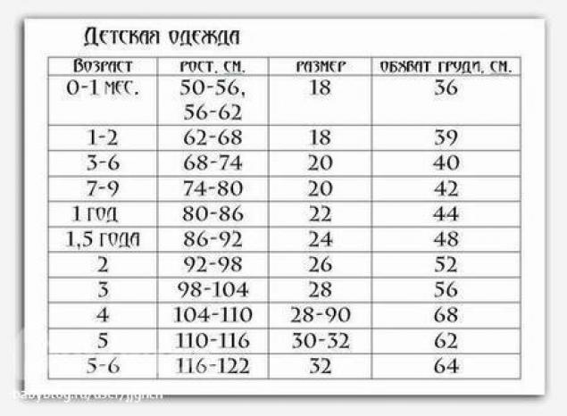 Таблица трансферов чемпионата