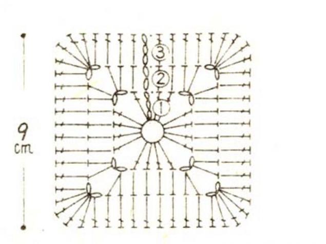 Вязание следков из квадратиков