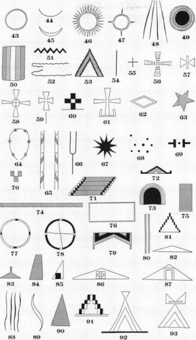 бесплатные гадания и гороскопы