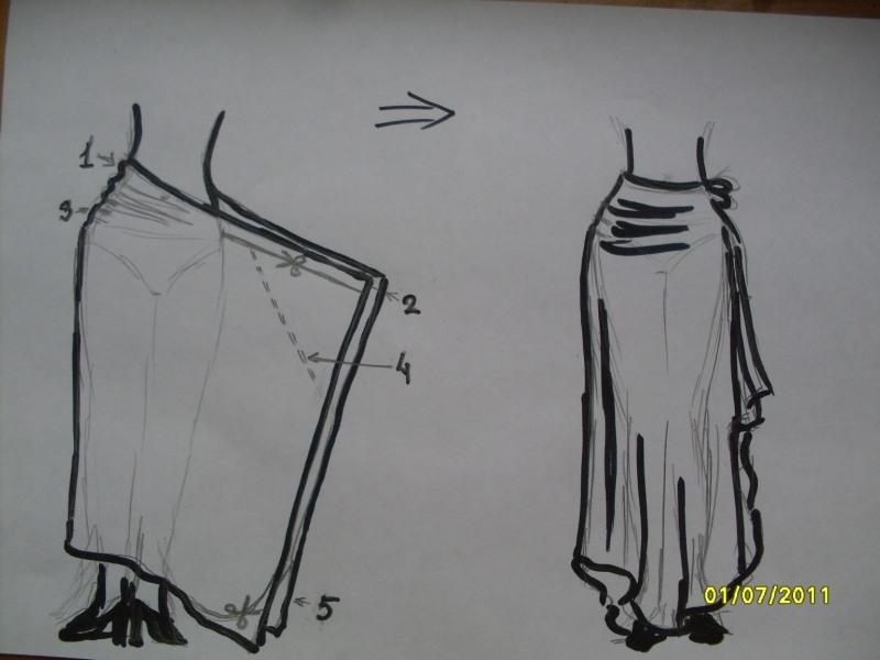Фото шитых юбок своими руками