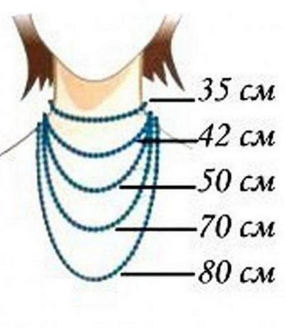 подвески, как определить длинну, шея