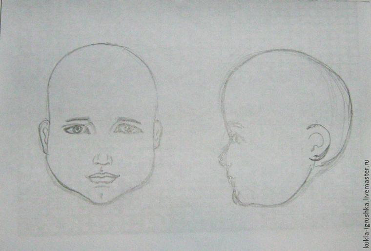 голова куклы