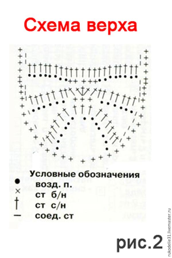 пинетки крючком мк, вязание для малышей