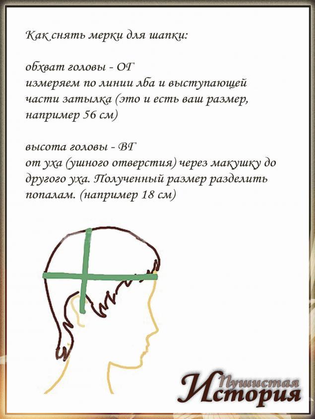 Мерки головы для вязания шапки 13