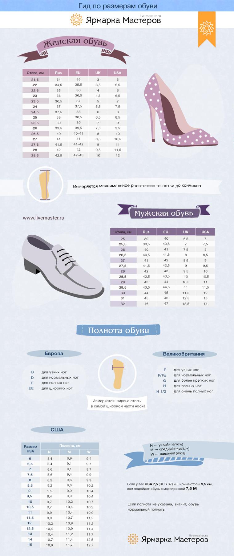 04ee8b62f Гид по размерам обуви – Ярмарка Мастеров
