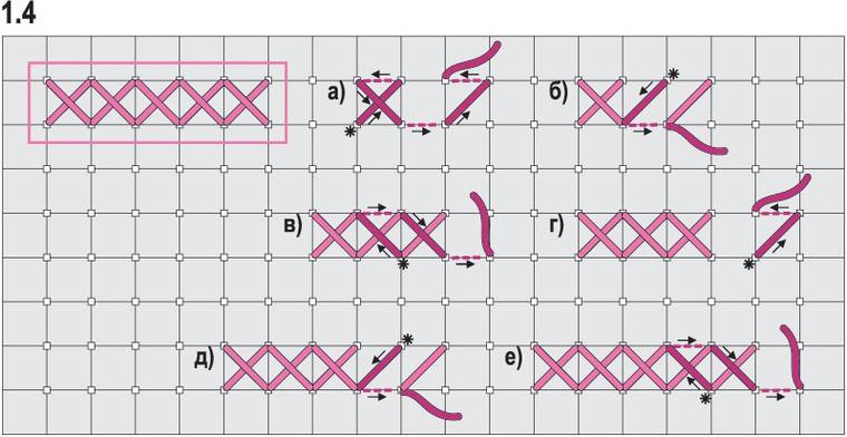 Секреты вышивки крестом с чистой изнанкой. Часть 1, фото № 4