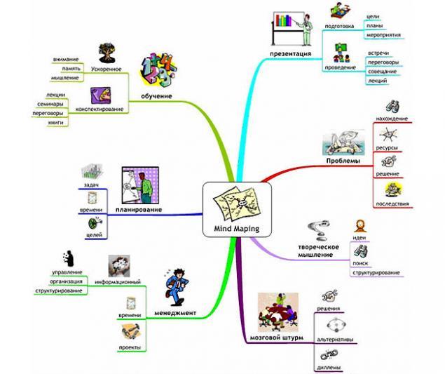 рукоделие, рукодельный бизнес, планирование, обучение