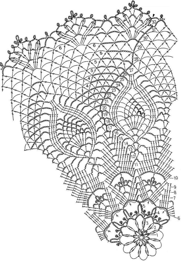 Салфетки крючком вязание схемой 99