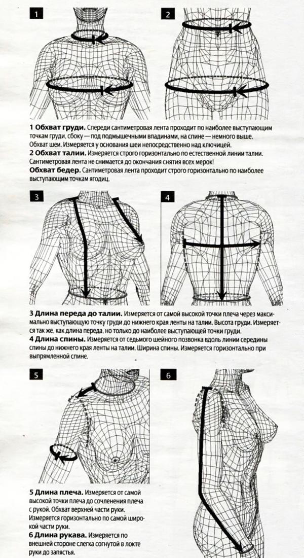 Как измерить обхват шеи для вязания 27