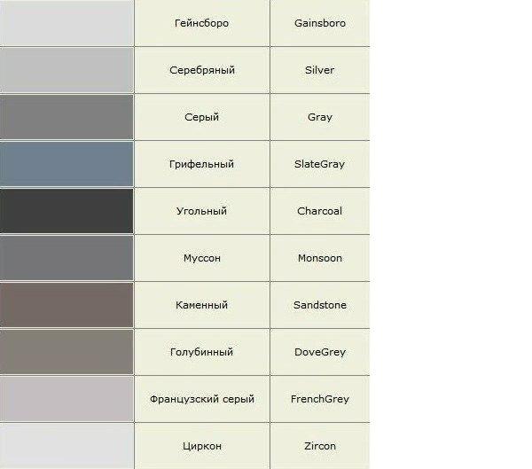 Как сделать цвет ссылки серым
