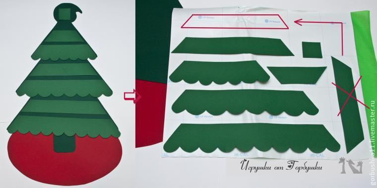елка-календарь