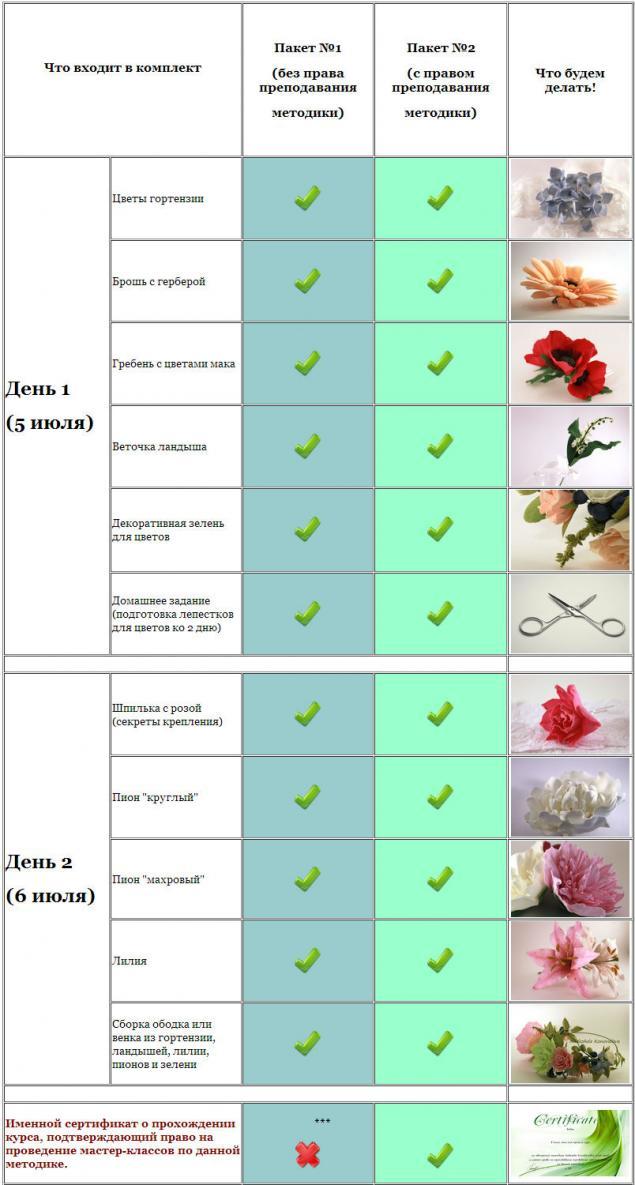 фоамиран мастер-класс, фоамиран мк, мастер класс фоамиран, цветы мк, фоамиран видео, цветы ручной работы