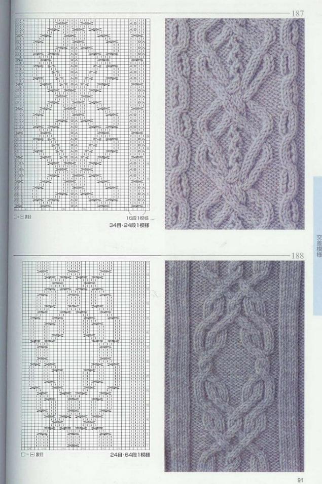 схема вязания ажурного кардигана спицами с описанием