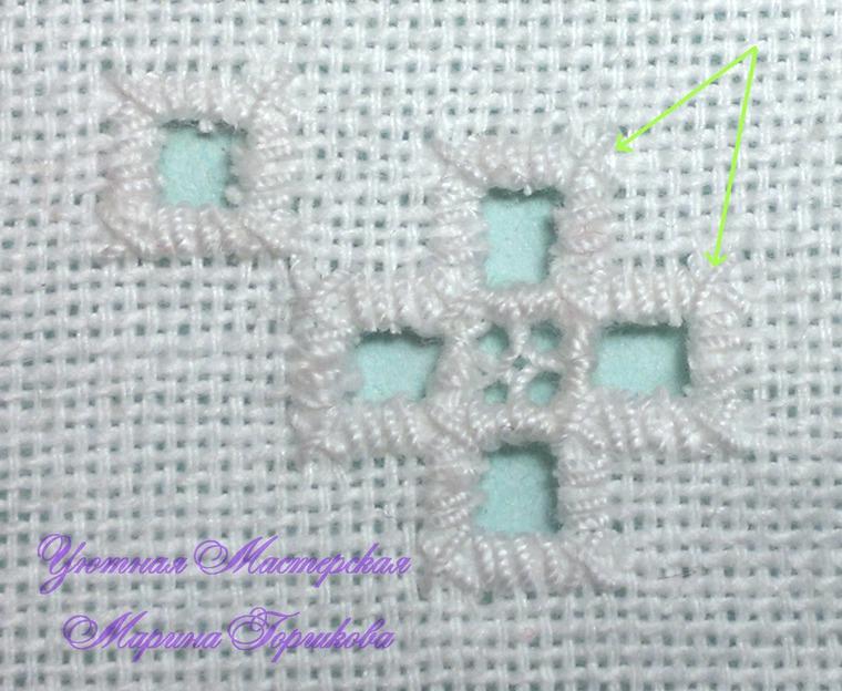 Уроки вышивки - вырезание., фото № 2