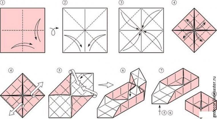 Как сделать коробку из бумаги оригами инструкция