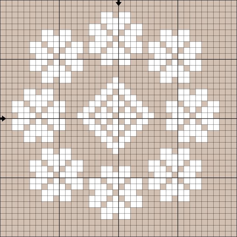 схема вышивки крестом, прованс