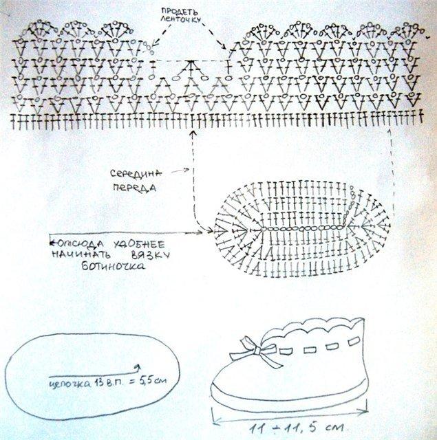 Пинетки крючком фото схема для начинающих