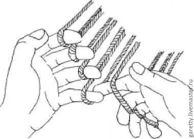 дёрганье, тесьма fingerloop