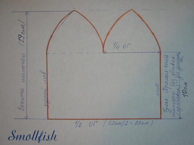 Как построить выкройку для детской шапки фото 408