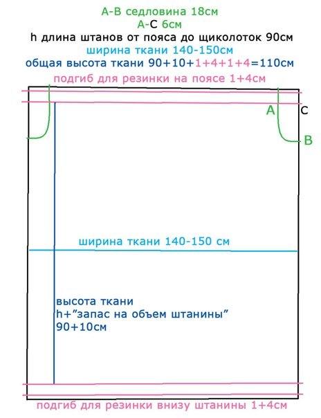 Планировка участка 10 соток с домом баней и гаражом