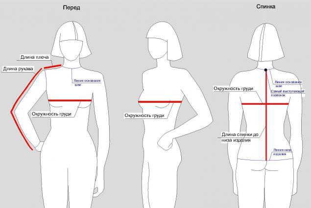 Как правильно снимать мерки при вязании