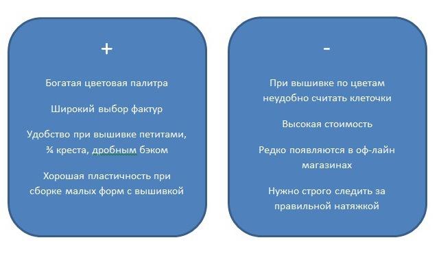 Классические материалы для вышивания: плюсы и минусы, фото № 10