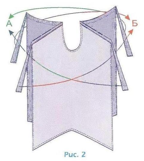 Выкройка юбка брюки с запахом без швов