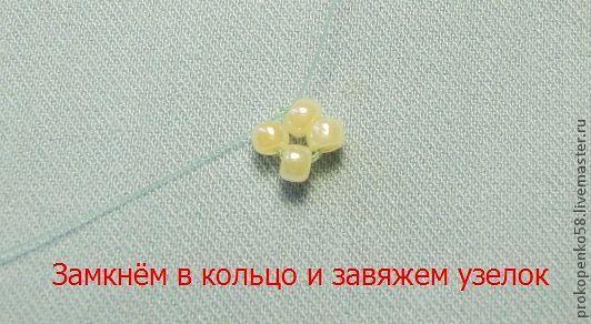 Вариант изготовления кистей для лариата (МК моей ученицы Вовченко Наташи) .